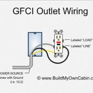 Electrical GFCI Outlet Wiring Diagram | Stuffelectricity