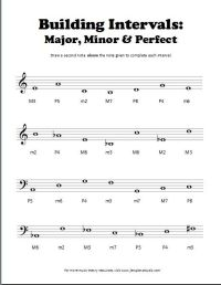 Interval Worksheets - Major, minor or perfect? | Piano ...