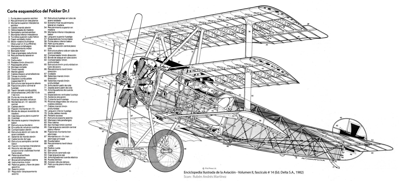 Fokker Dr 1 Luftstreitkrafte Fighter Engine Oberursel Ur 11 9 Cyl Rotary Engine