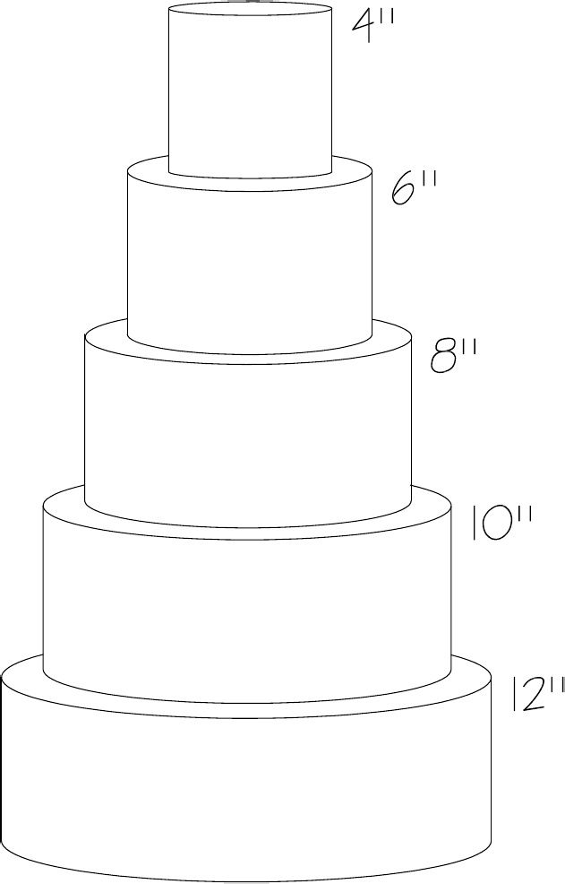 Round Cake Template you can use all the sizes and have 3