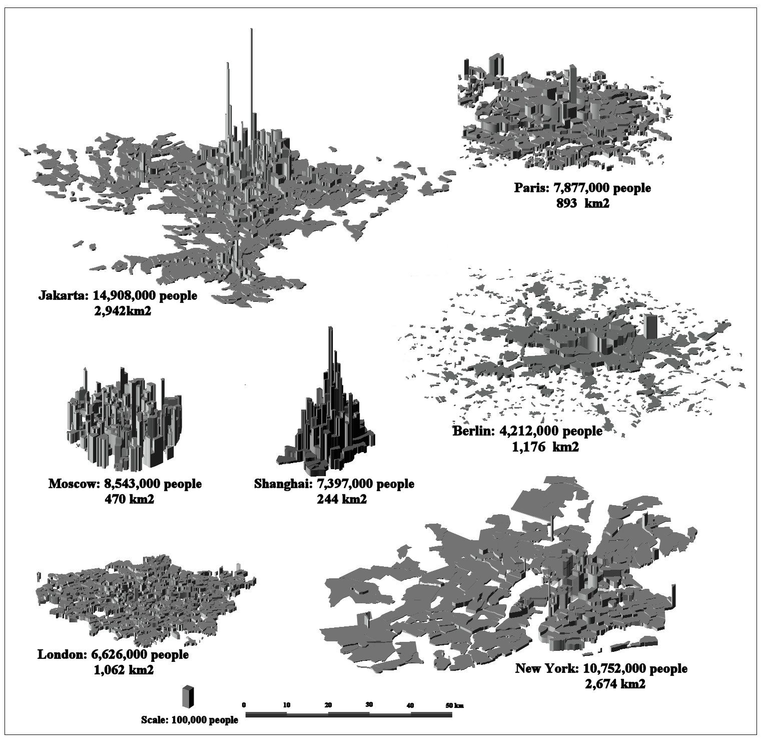 From The Population Densityysis Diagrams About Some