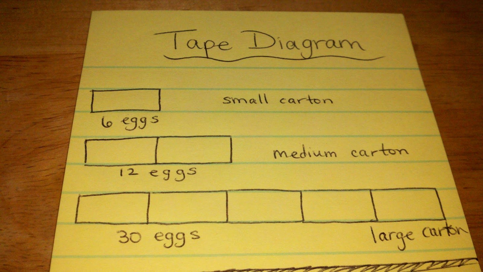 Tape Diagram Problems