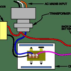 Wiring Diagram For Downlights With Transformers 2002 Nissan Frontier Radio Doorbell Pictorial Eee Electrical