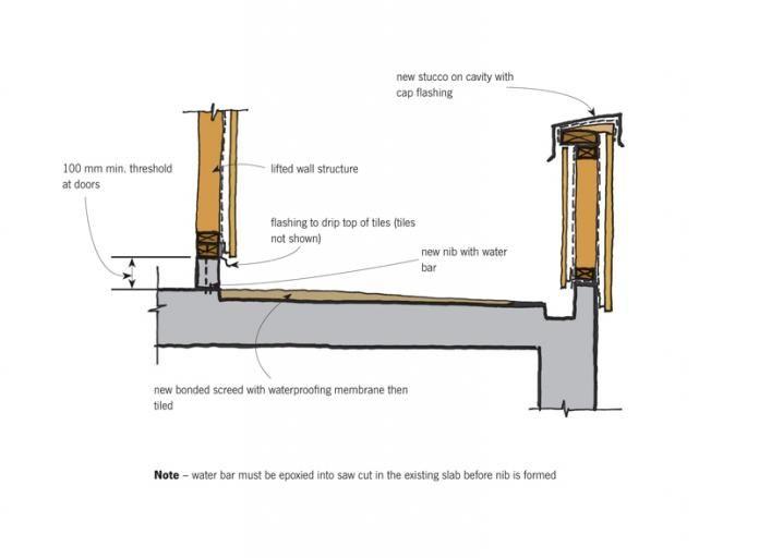 Water Patio Door Threshold Detail