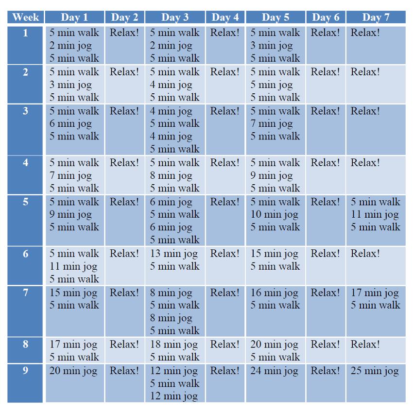 Couch To 5K Training Program For The BEGINNER Runner Easy To
