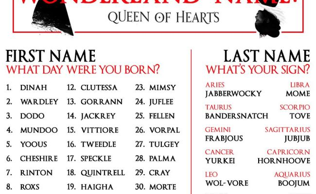 What S Your Alice In Wonderland Name Use This Generator