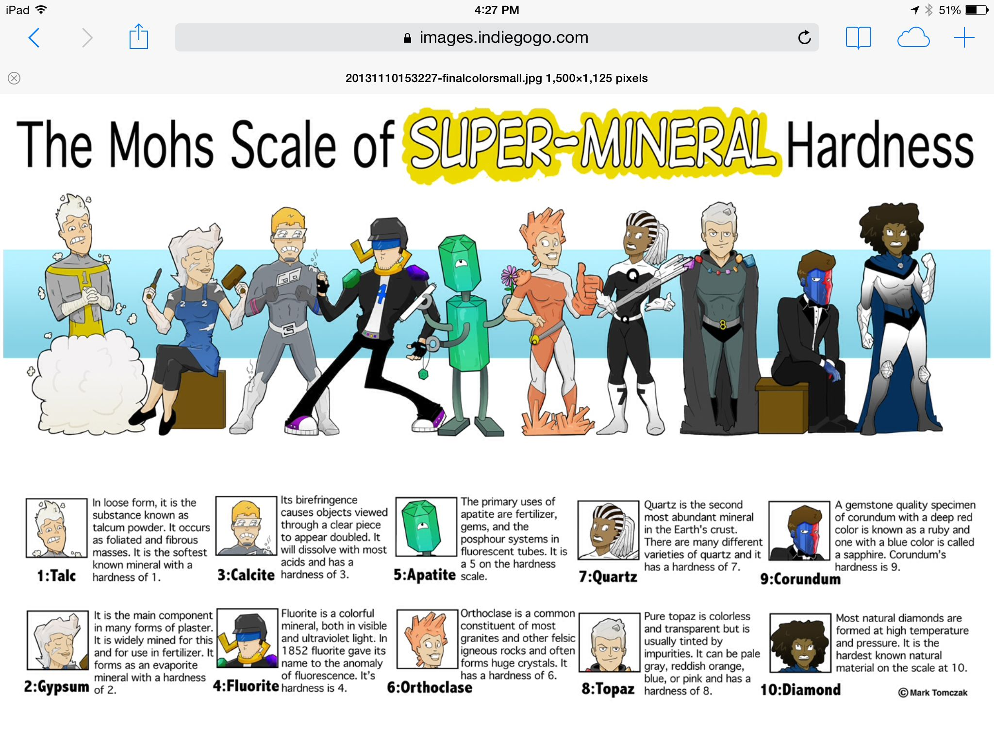 Mohs Scale For Kids Kids Matttroy