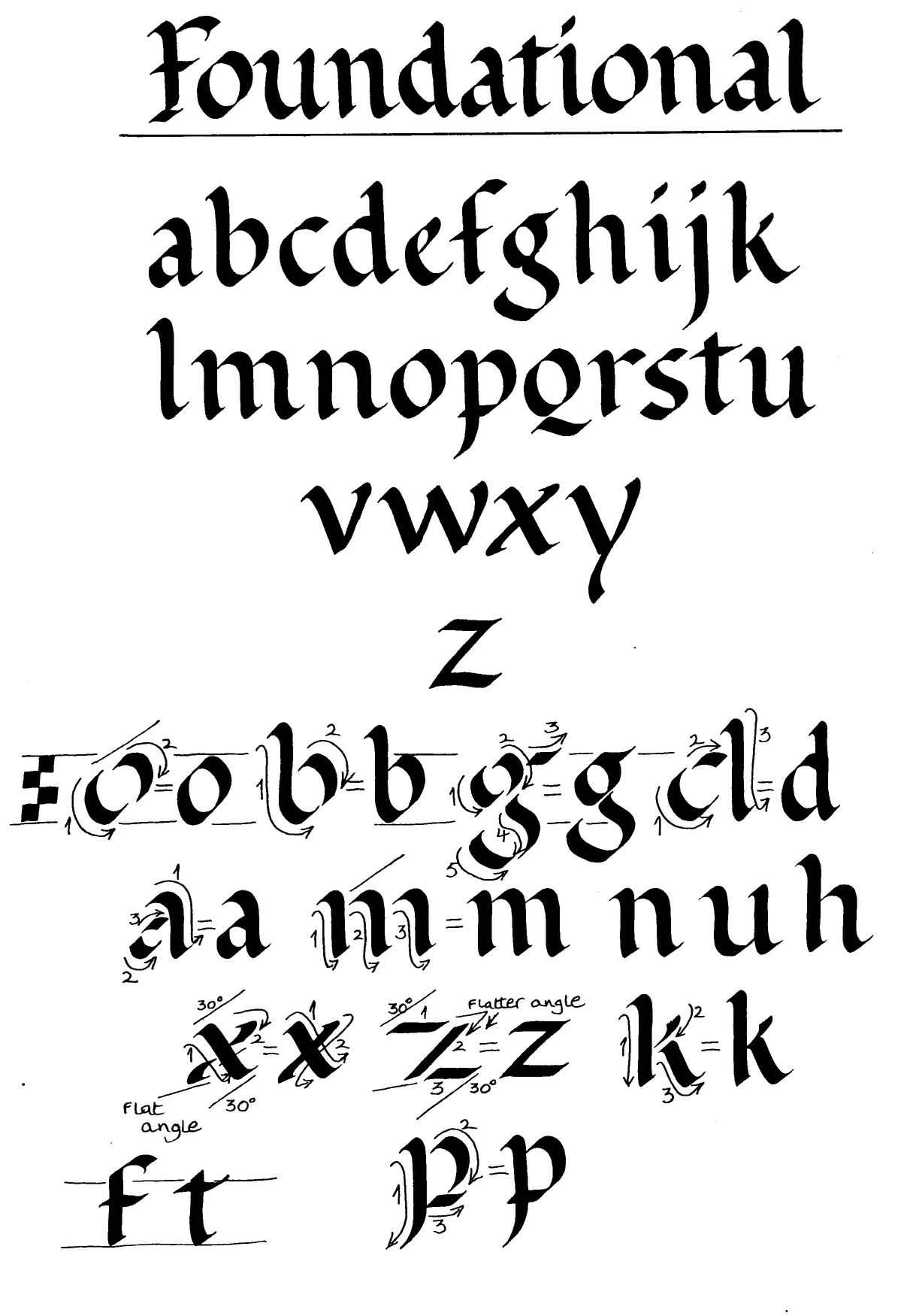 Roundhand Foundational Hand Calligraphy