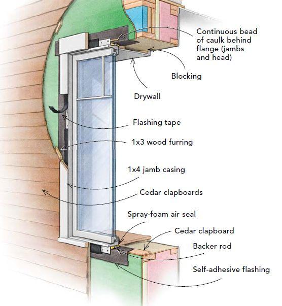 Caulking Exterior Window Trim