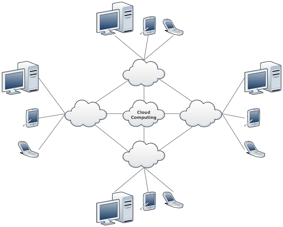 19 Best Network Diagrams Images On Pinterest Cloud Computing