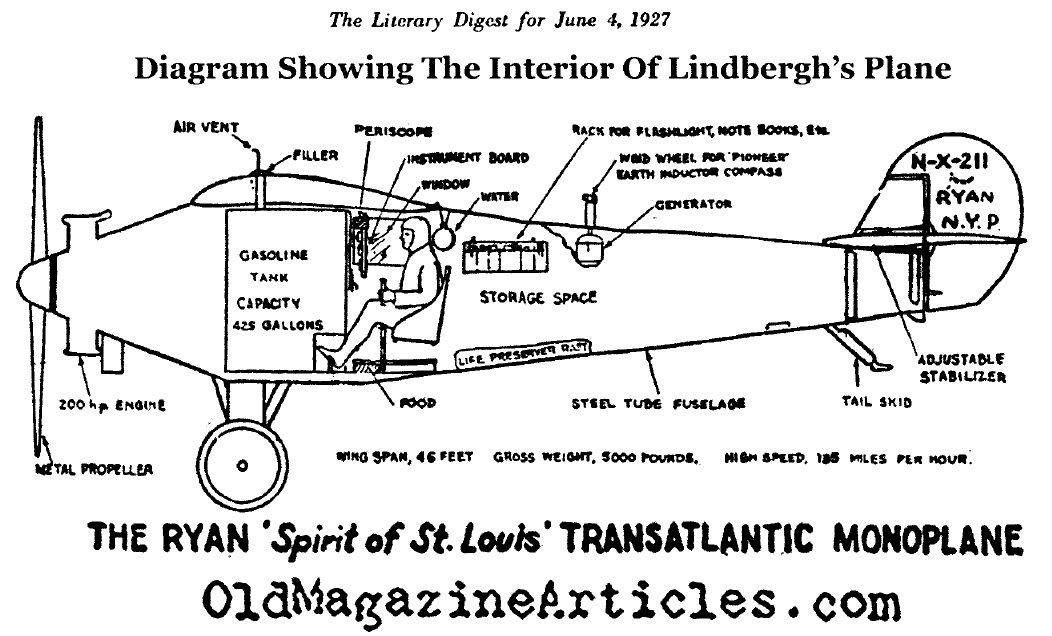 A Diagram of Lindbergh's Plane (Literary Digest, 1927