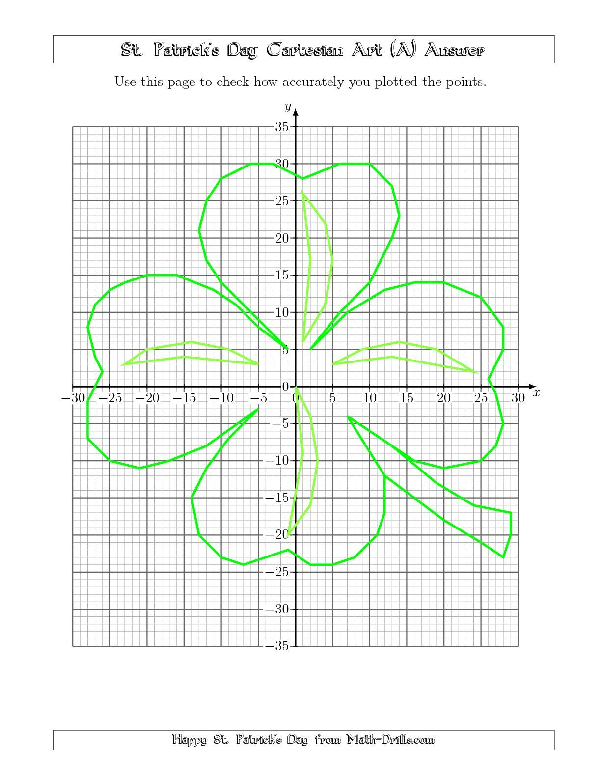 Worksheet Fun Coordinate Plane Worksheets Grass Fedjp Worksheet Study Site