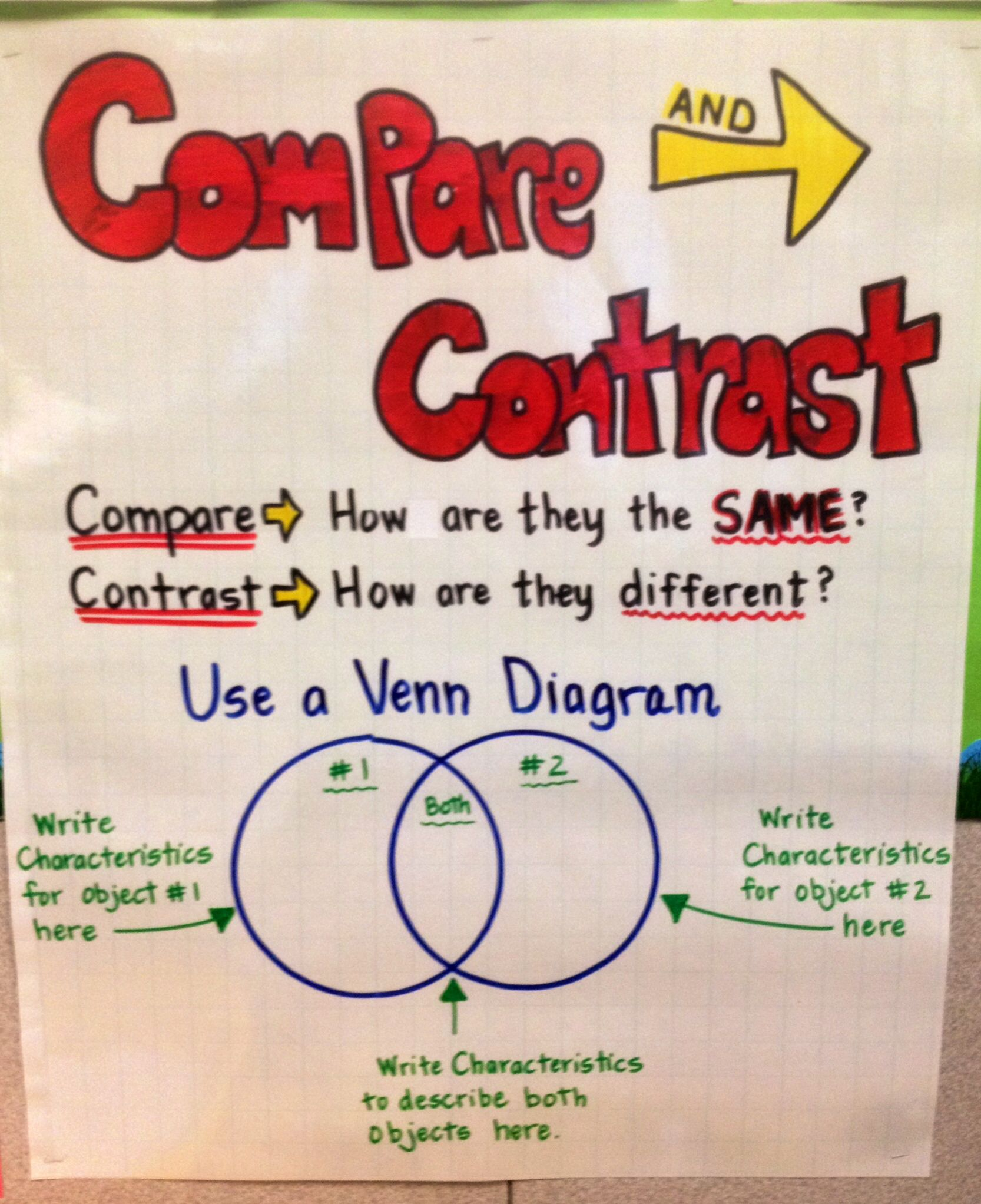 Compare And Contrast Anchor Chart 4th Grade