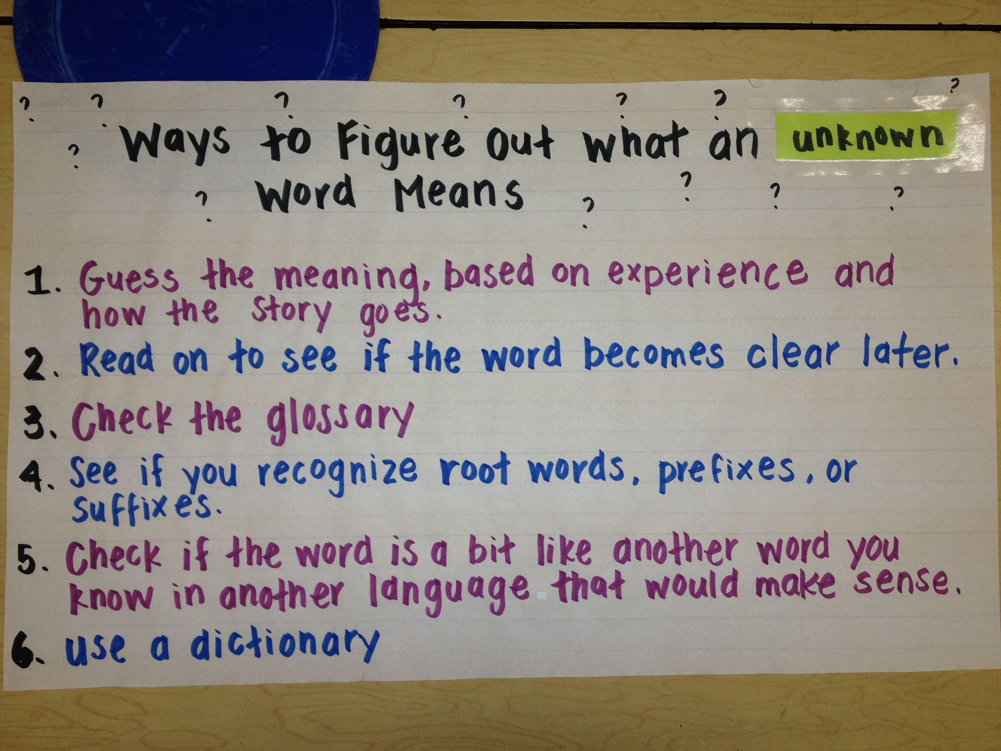 Ways To Figure Out What An Unknown Word Means