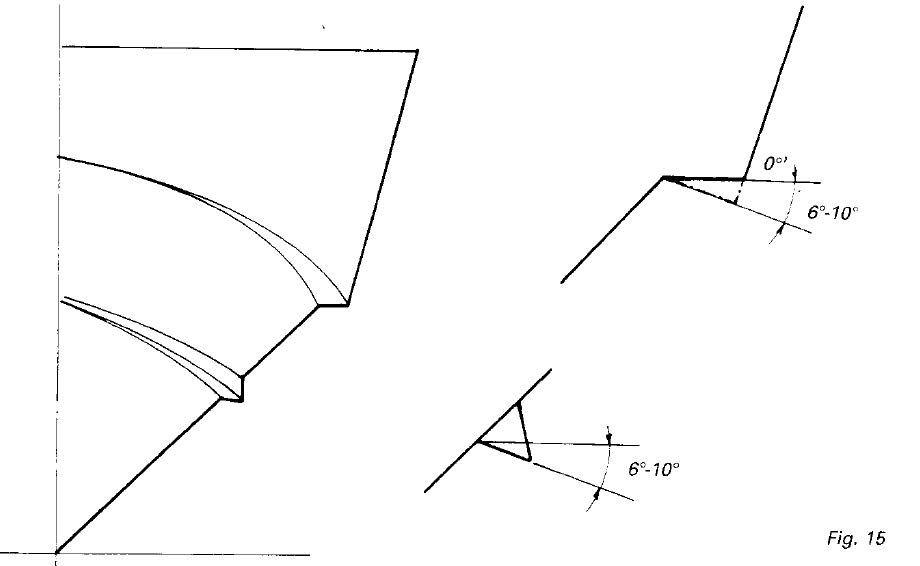 http://www.boatdesign.net/forums/attachments/hydrodynamics