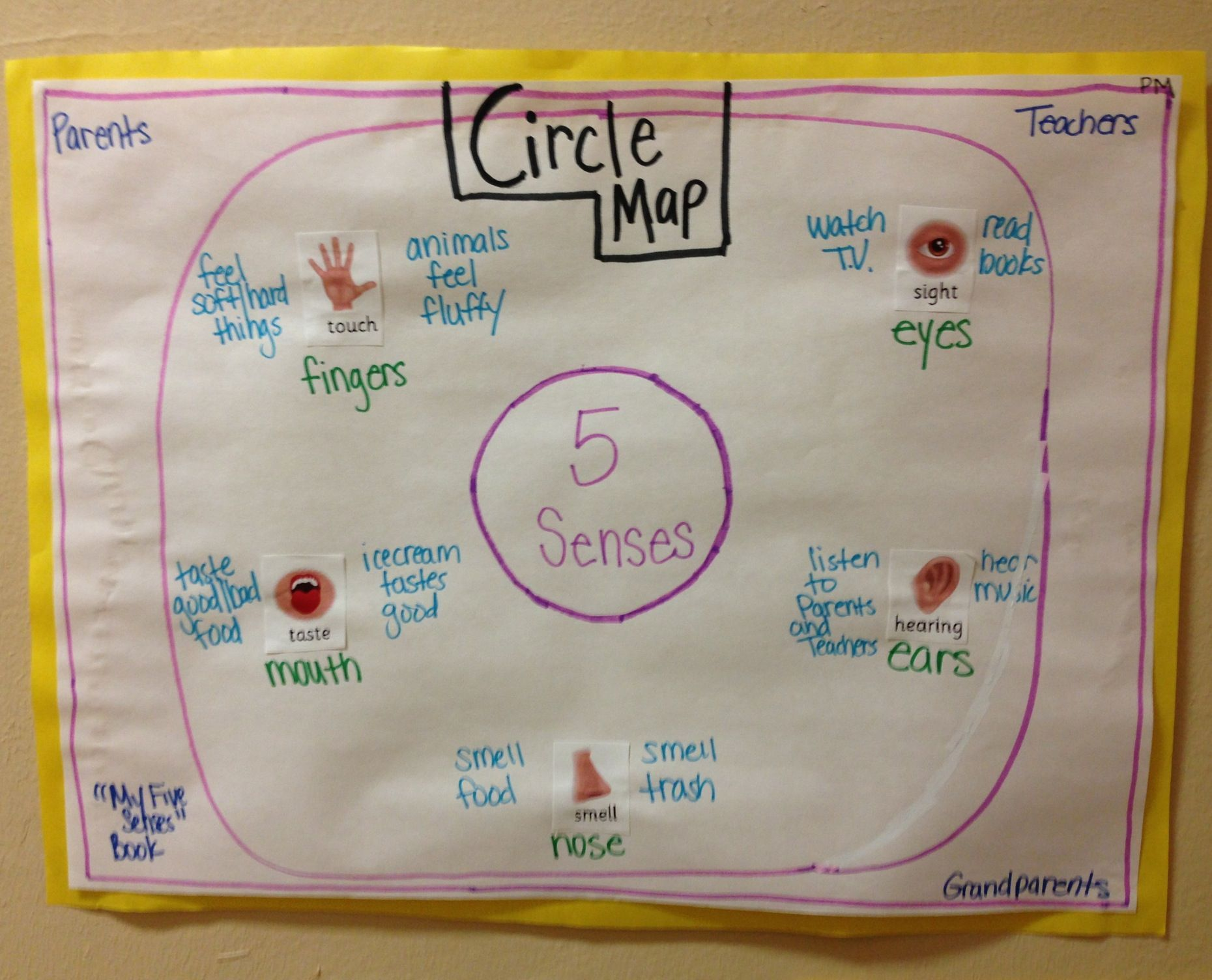 5 Senses Circle Map Pre K