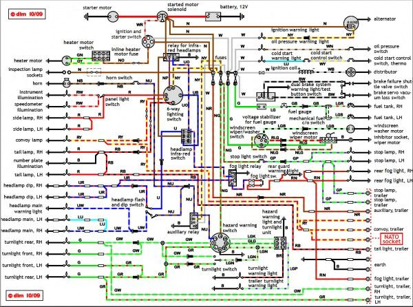Land Rover Discovery Wiring Diagram Diagram Pinterest Land