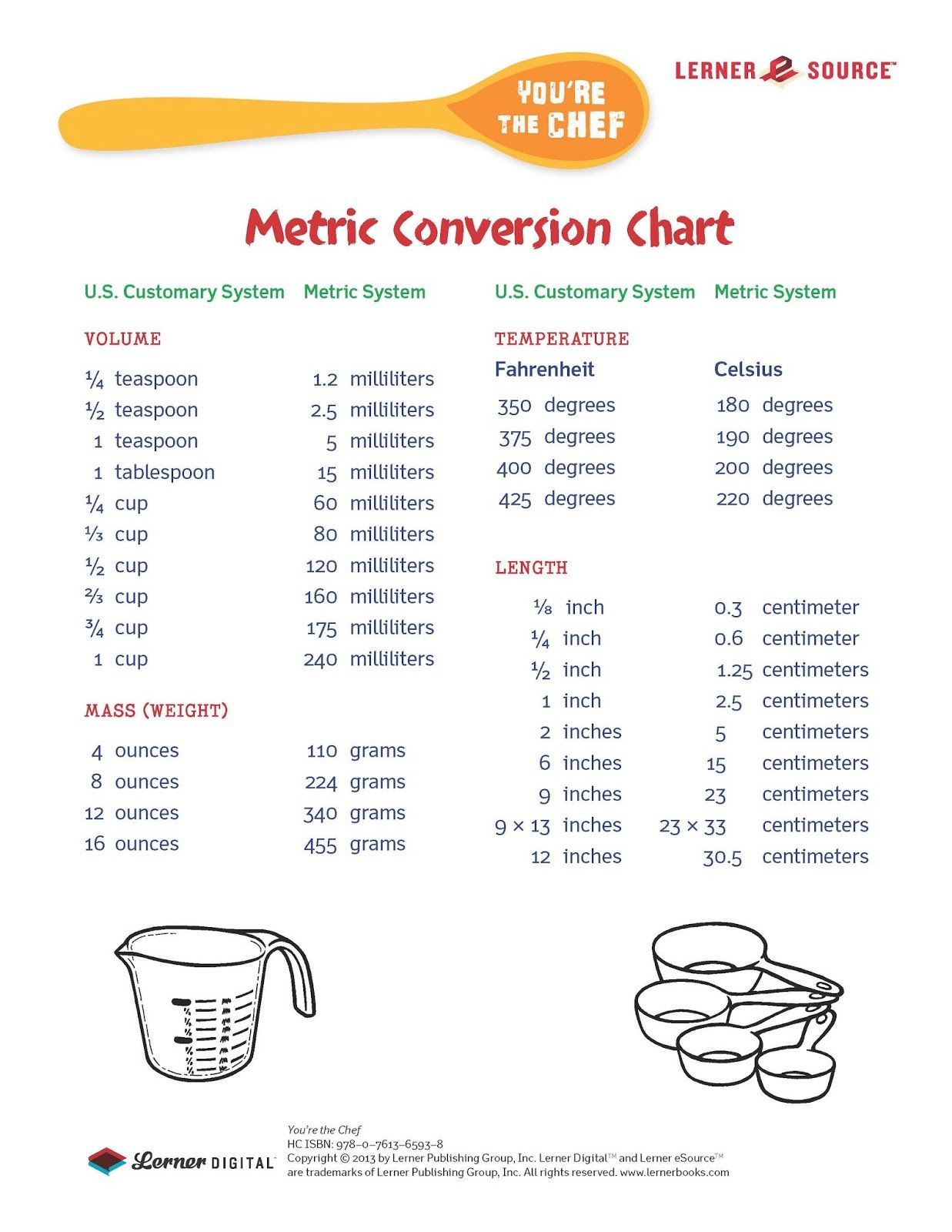 Metric Cooking Conversion Table