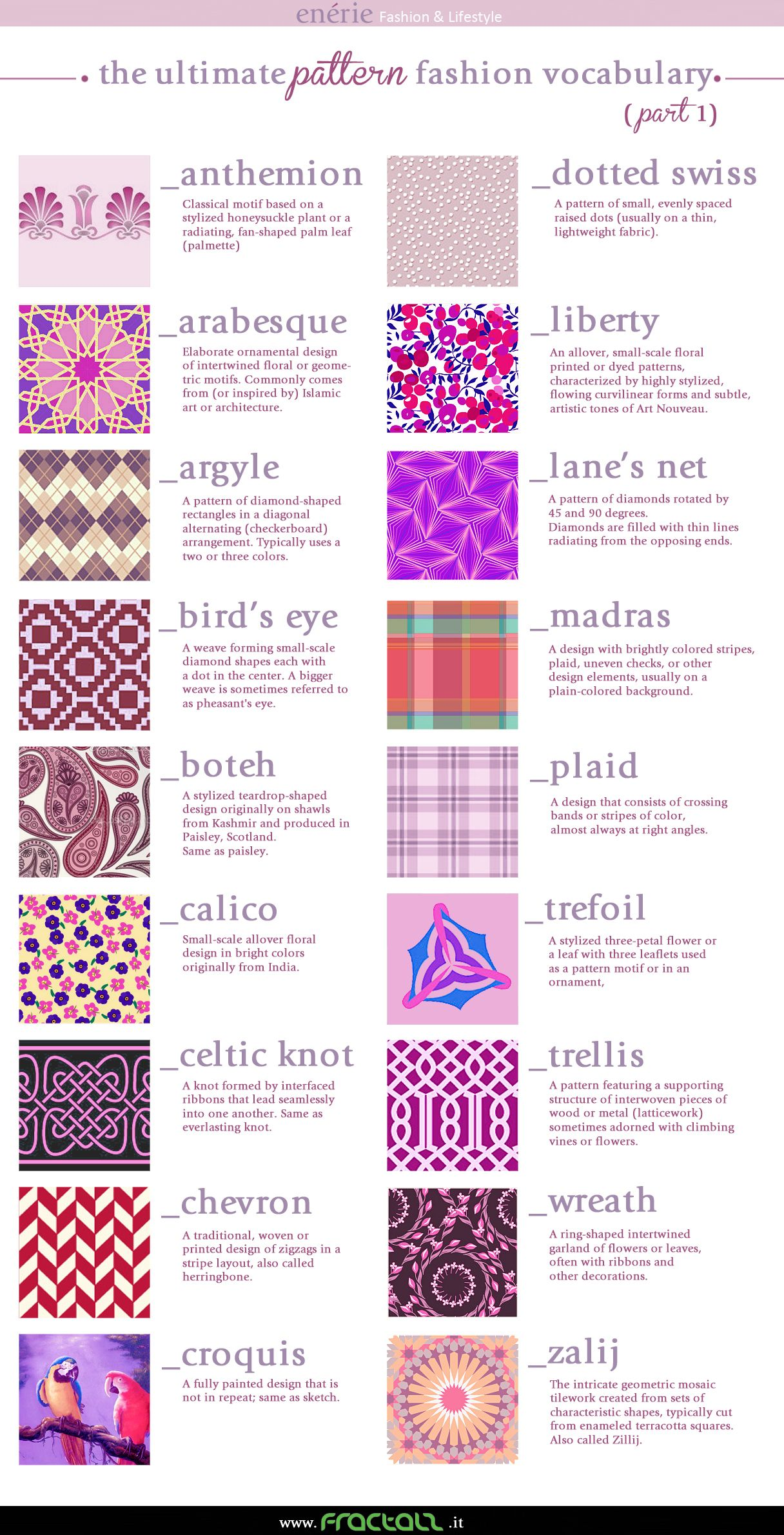 Fashion Terms on Pinterest  Fashion Vocabulary Pattern Fashion and Dress Types