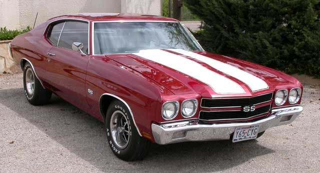 Old Classic El Camino Muscle Cars Wallpaper Classic Cars Chevrolet Chevelle On Pinterest Chevrolet