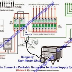 How To Wire A Generator Transfer Switch Diagram Wiring Position Land Rover Discovery 3 Air Suspension Connect Portable Home Supply System