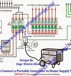 how to connect portable generator to home supply system generac nexus switch wiring generac generator wiring schematics [ 1024 x 847 Pixel ]