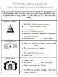 Three Branches Of Government Worksheet Free Worksheets ...