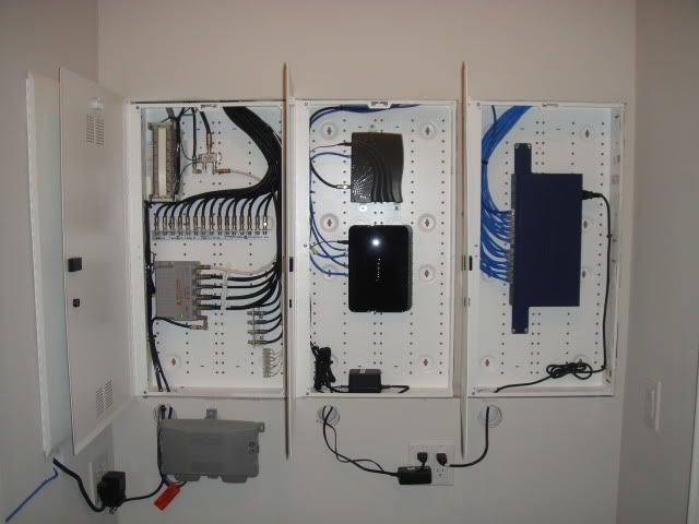 Panel Structured Wiring Examples Forward Home Structured Panel