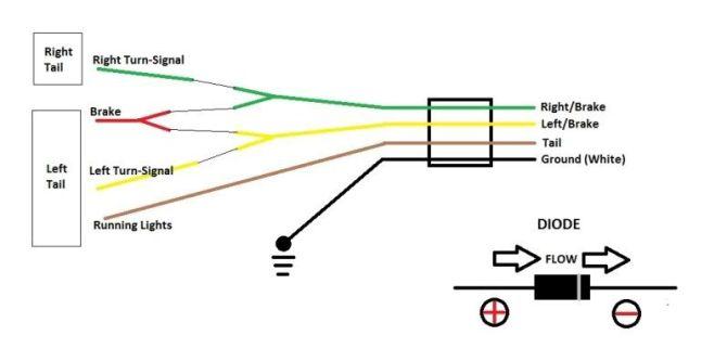 flat four trailer wiring diagram 05 dodge ram 1500 wiring