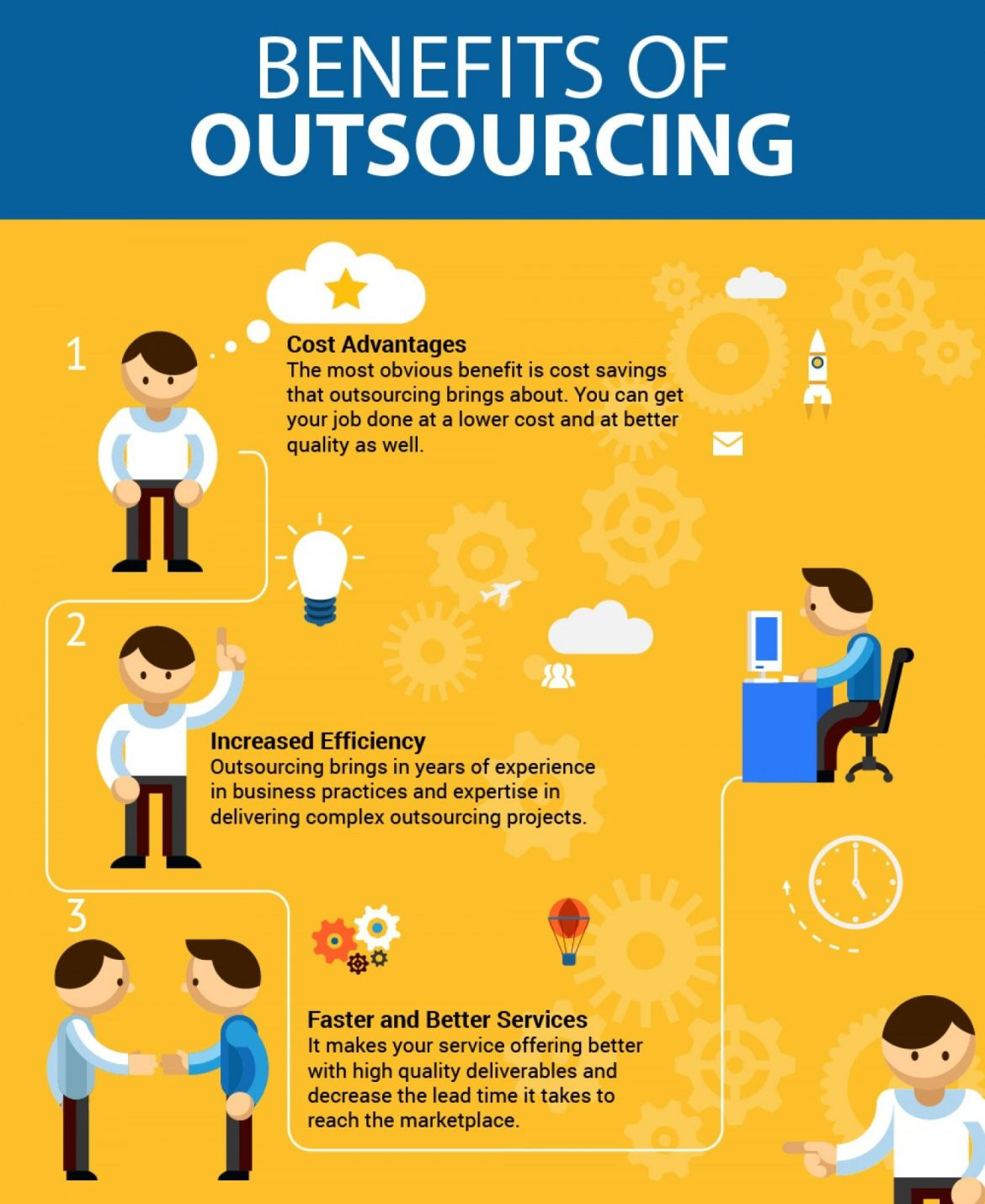 Image result for infographic benefit of social media outsourcing