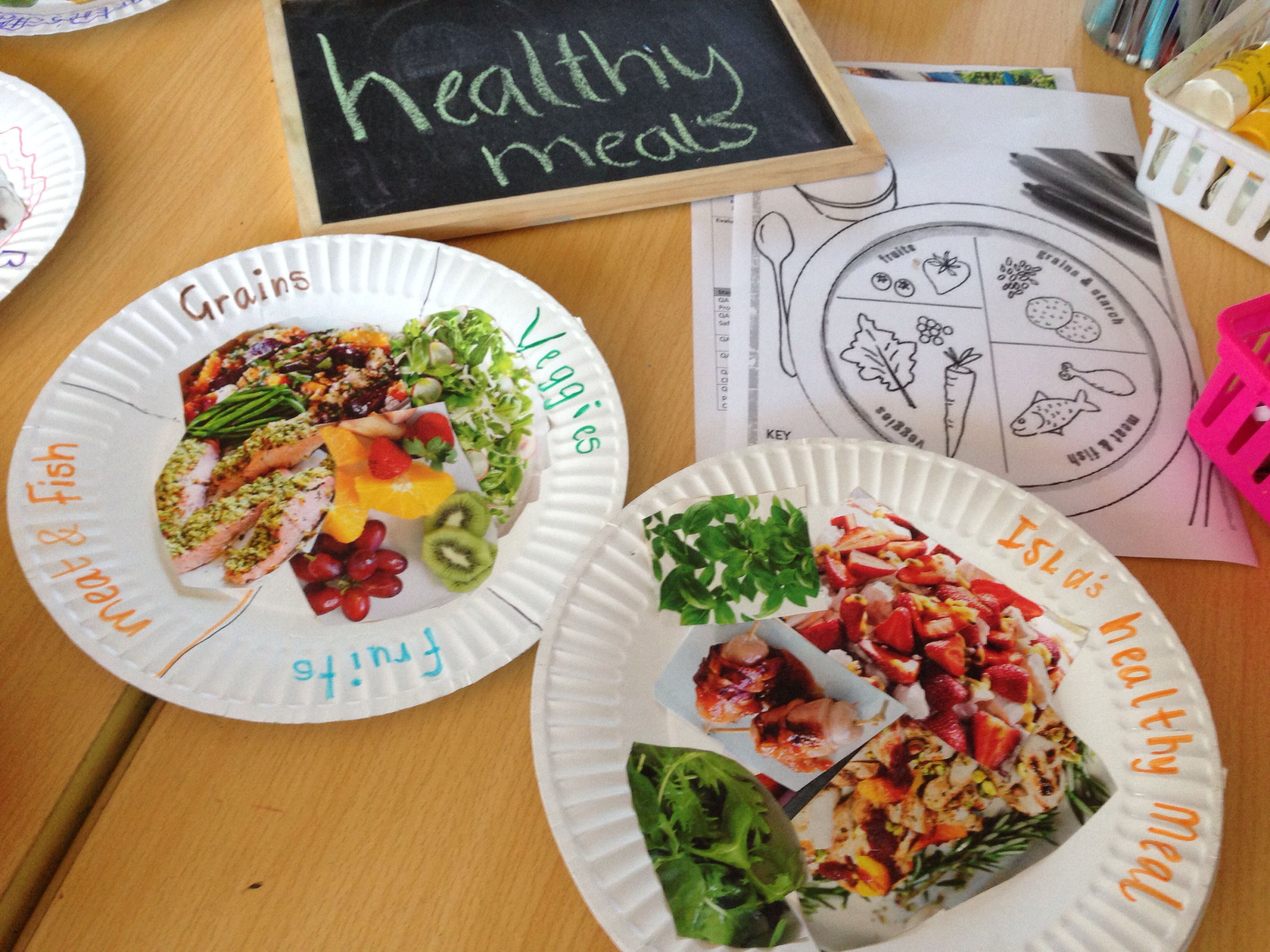 Healthy Meals Craft Activity In Afterschool Care Linking