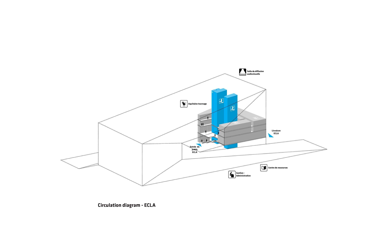 Bjarke Ingels Diagrams