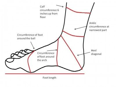 If you're a sock knitter, DO NOT miss this post on foot