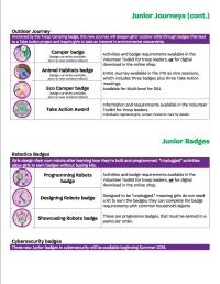 worksheet. Robotics Merit Badge Worksheet. Grass Fedjp ...
