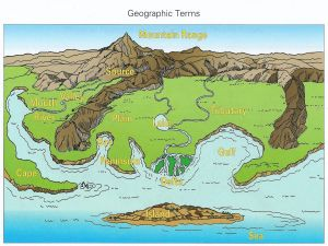landforms for kids | Geographic Terms for Water and Landforms | Projects to Try | Pinterest