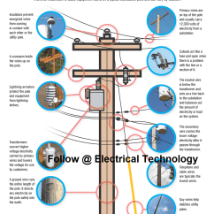 Telephone Pole Diagram 2003 Toyota Corolla Wiring What Is On An Electric Copy Electrical Technology