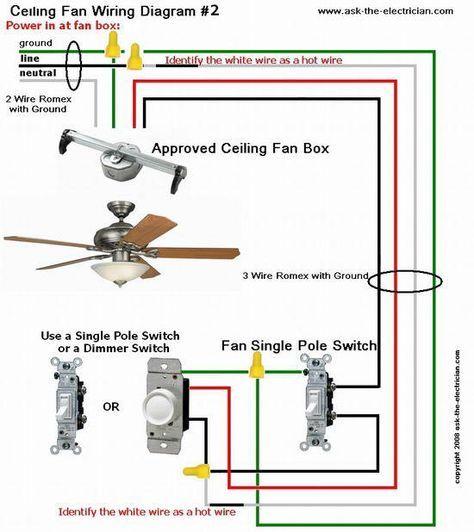 hampton bay ceiling fans wiring diagram Hampton Bay Ceiling Fan Switch Wiring Diagram pin by cat6wiring on ceiling fan wiring diagram pinterest wire hampton bay ceiling fan switch wiring diagram