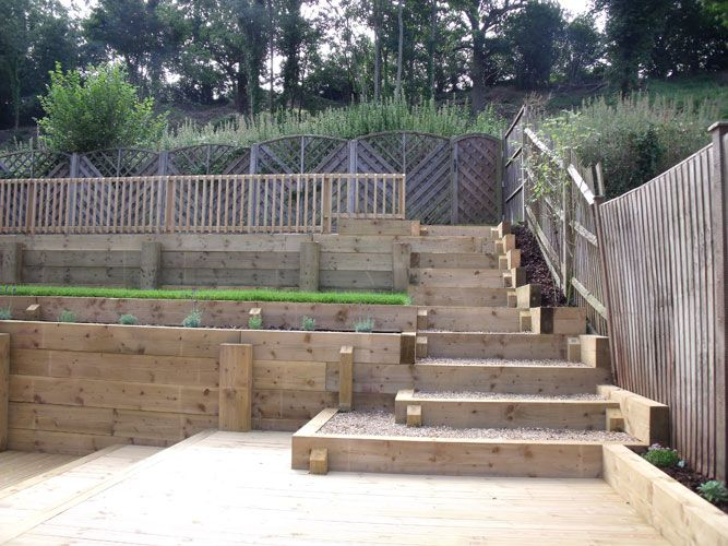 Tiered Garden Incorporating Softwood Sleepers To Manage Height