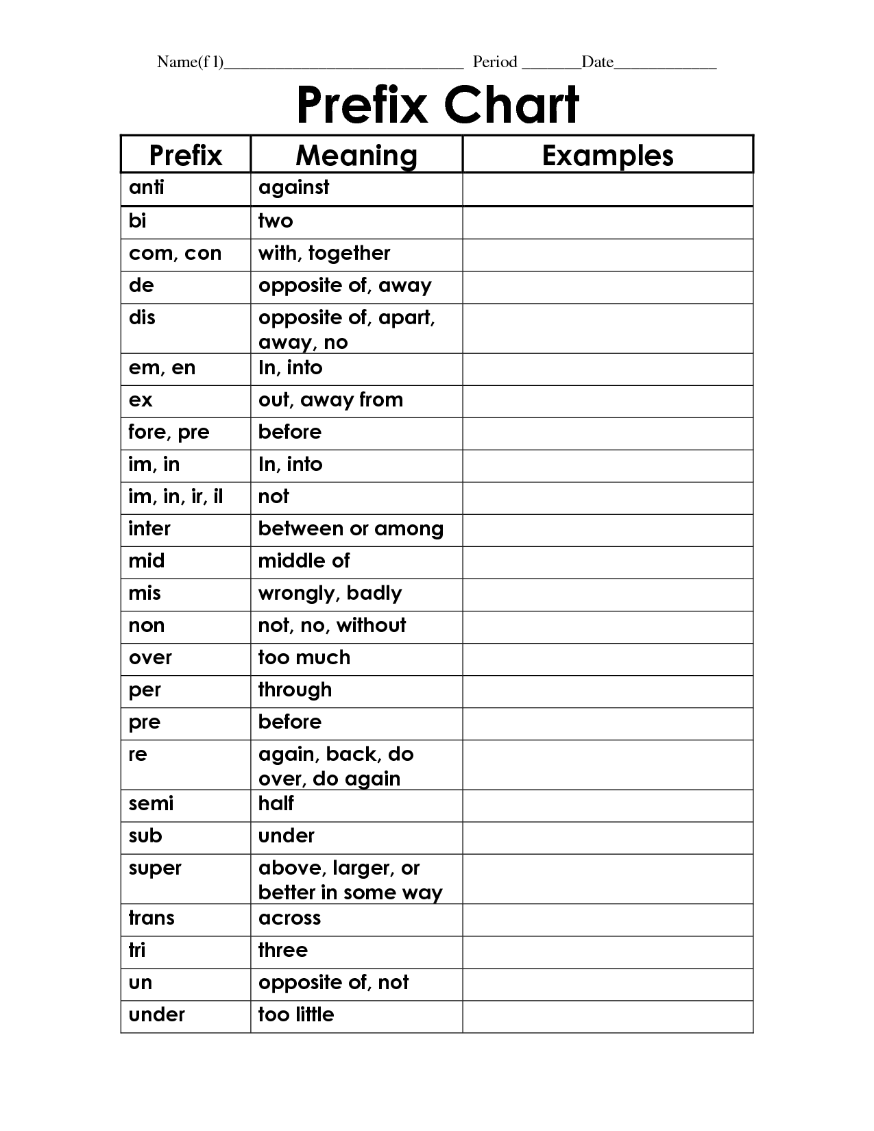 Metric Prefix Worksheet