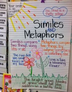 Anchor charts similes and metaphors figurative language also nc teacher stuff rh ncteacherstuffspot