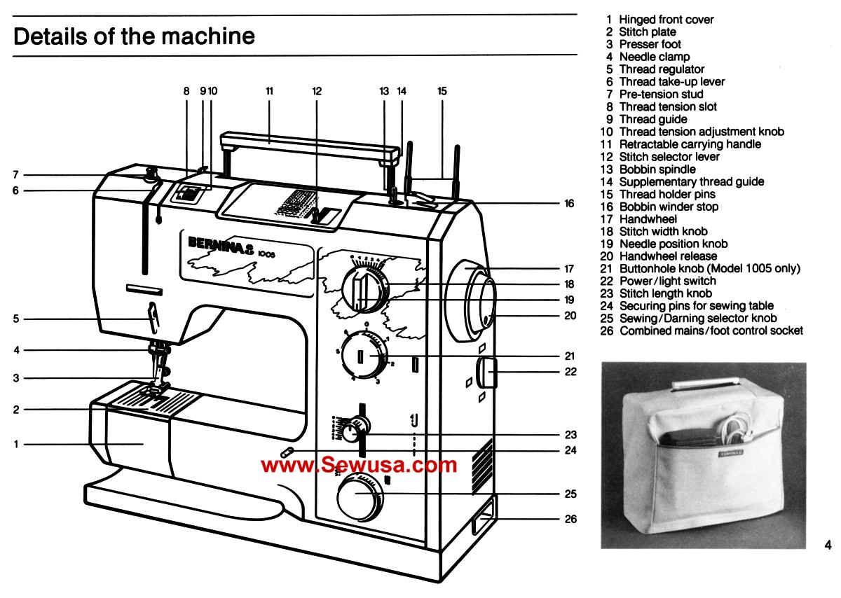 Bernina 1008 Sewing Machine Parts Diagram Worksheet