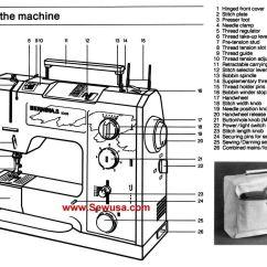 Sewing Machine Parts Diagram Worksheet 91 Crx Radio Wiring Bernina 1004 1005 Instruction Manual Construction