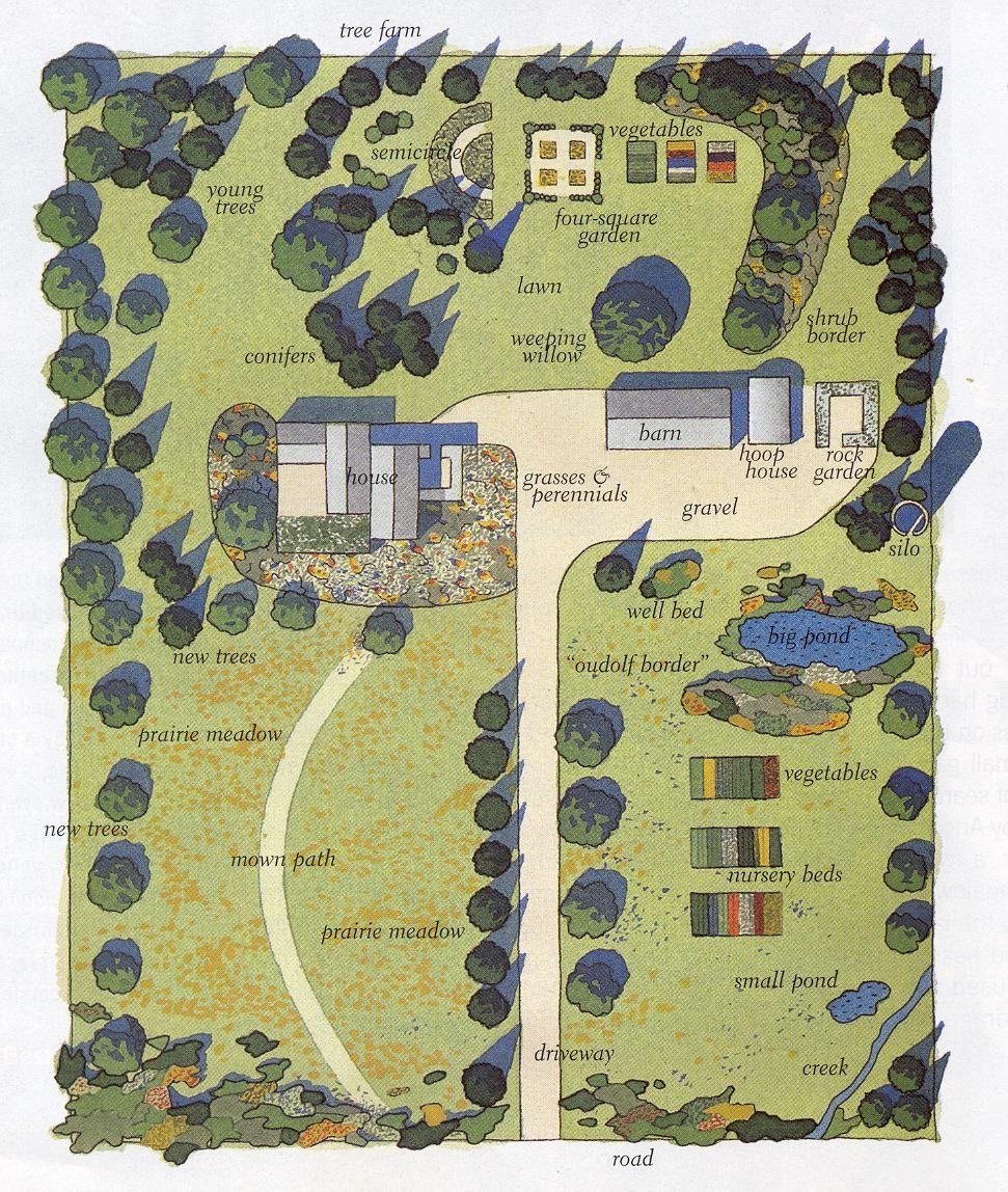 A Garden Layout Dream Home Ideas Pinterest Gardens