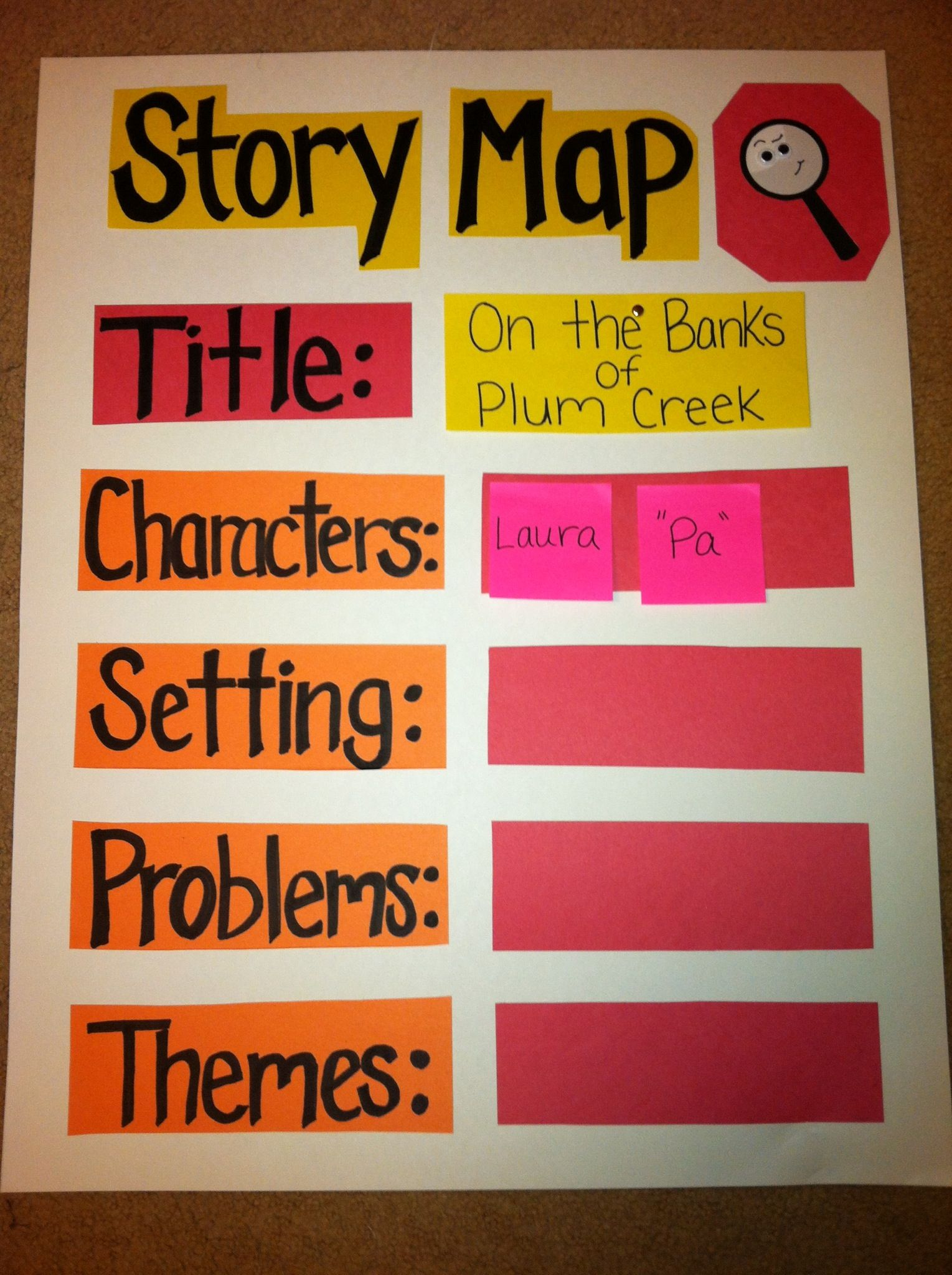 Teaching Literary Elements This Week Add Sticky Notes To
