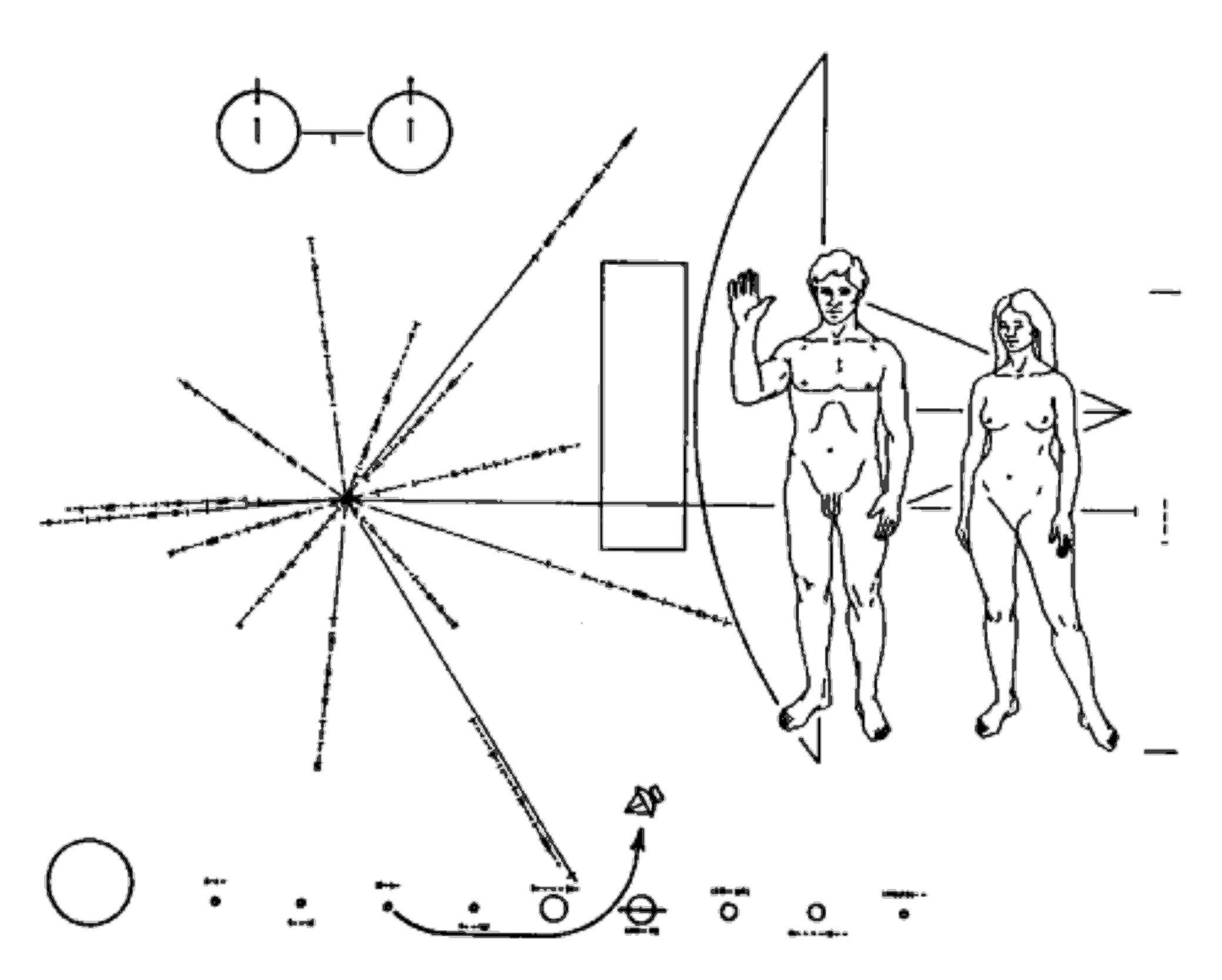 Plaque Sent Into Space On Pioneer 10 Earth People