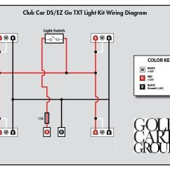 1994 36v Club Car Wiring Diagram Symbol Light On Electric Golf Cart ... | Yamaha Pinterest