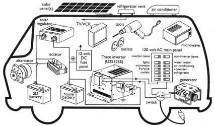 We need to draw out the electrical system of VENTURA and