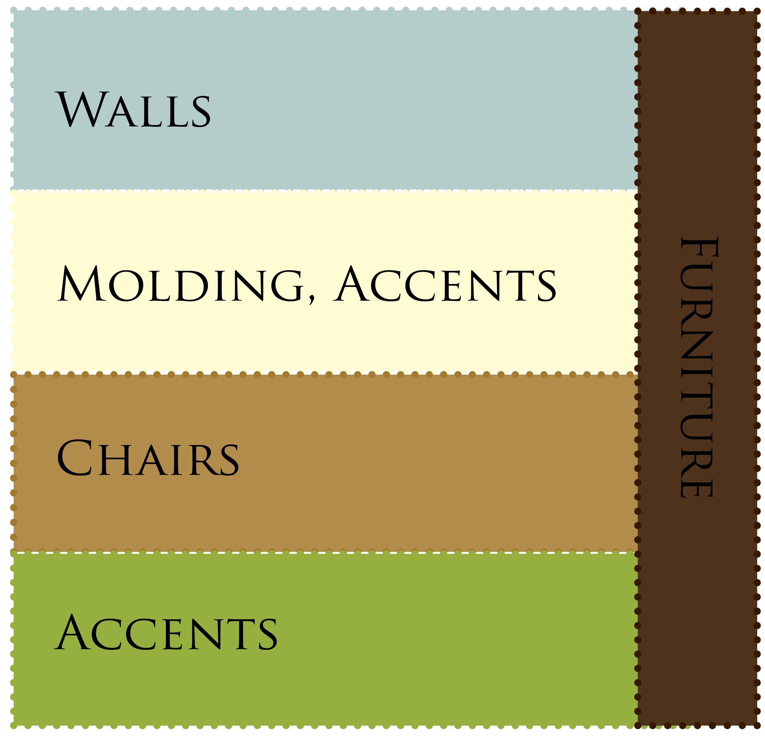 Calming Paint Colors For Office