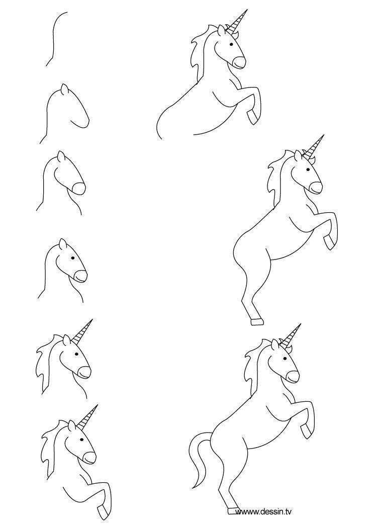 Les 25 meilleures idées de la catégorie Comment dessiner