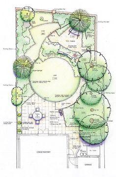 Plan View Of A Circular Lawn With Arced Segments Beyond Garden